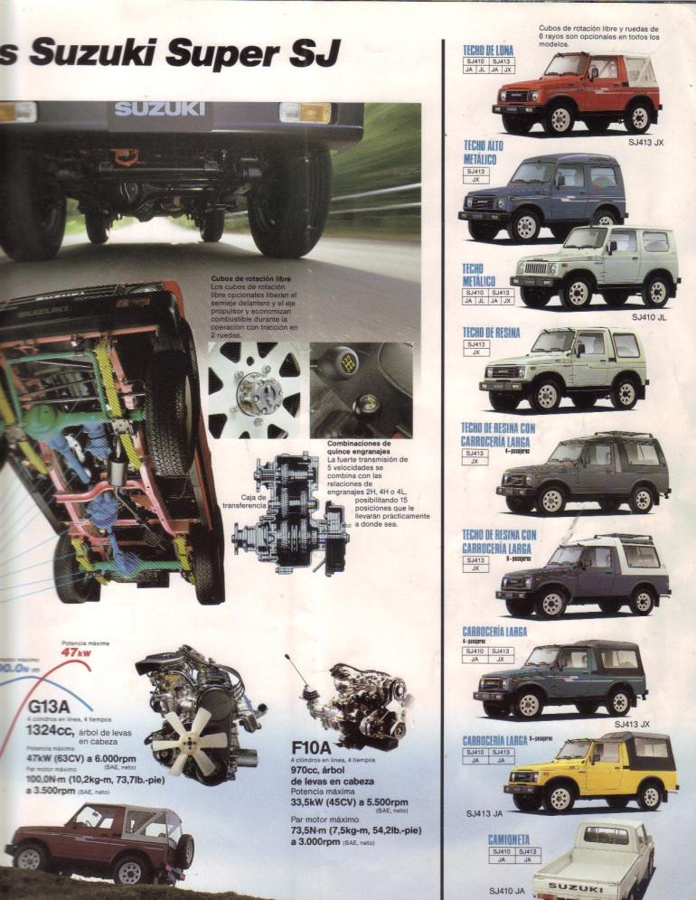Ficha técnica Suzuki sj 413